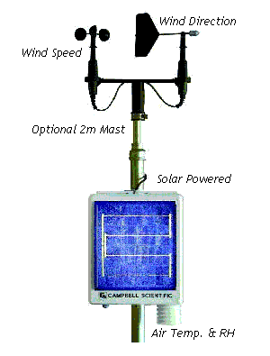Meteorological instrumentation - Wikipedia, the free encyclopedia